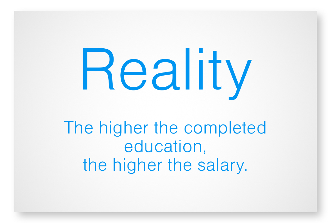 Reality - the higher the completed education, the higher the salary.
